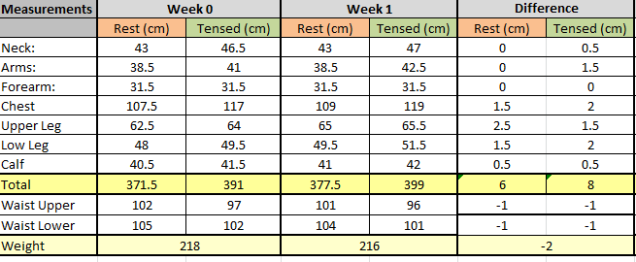 Week1Measurement